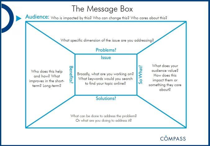 COMPASS Message Box